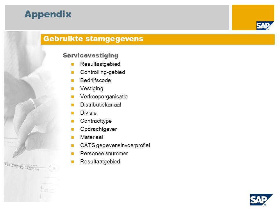 Appendix Gebruikte stamgegevens Servicevestiging Resultaatgebied