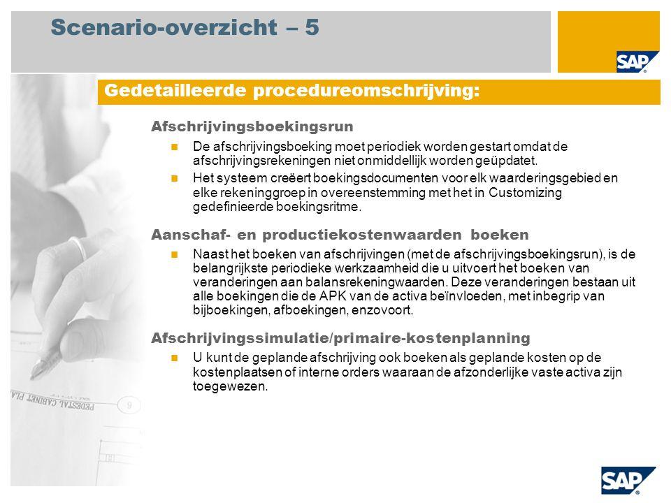 Scenario-overzicht – 5 Gedetailleerde procedureomschrijving: