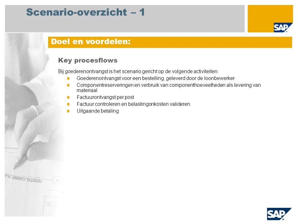 Scenario-overzicht – 1 Doel en voordelen: Key procesflows