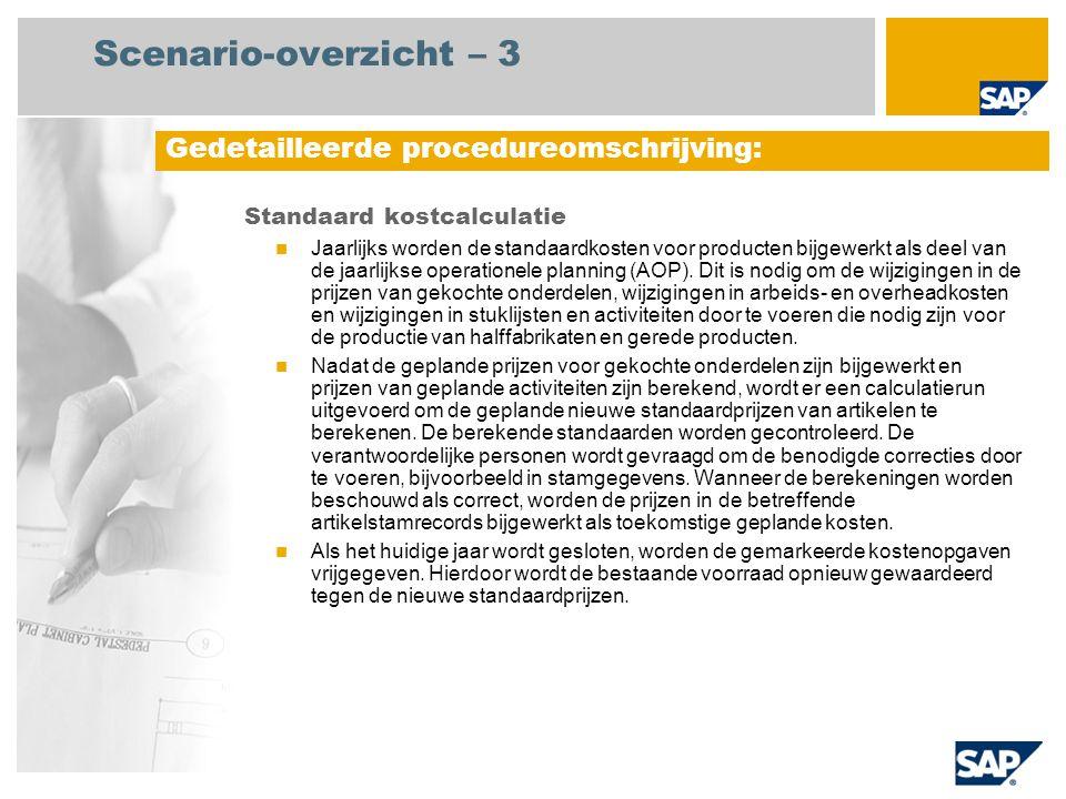 Scenario-overzicht – 3 Gedetailleerde procedureomschrijving: