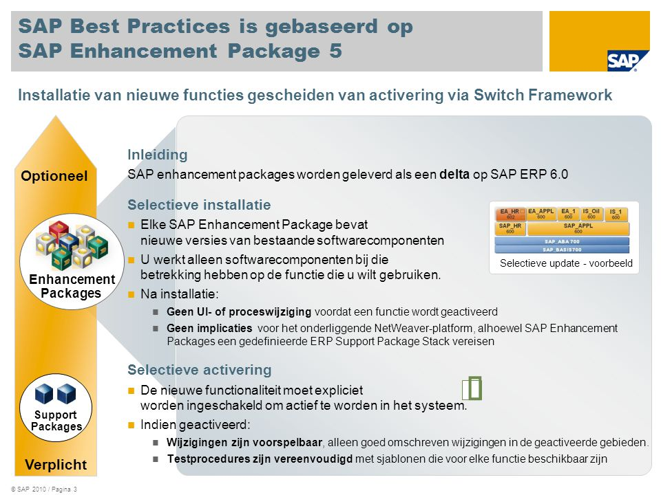 SAP Best Practices is gebaseerd op SAP Enhancement Package 5