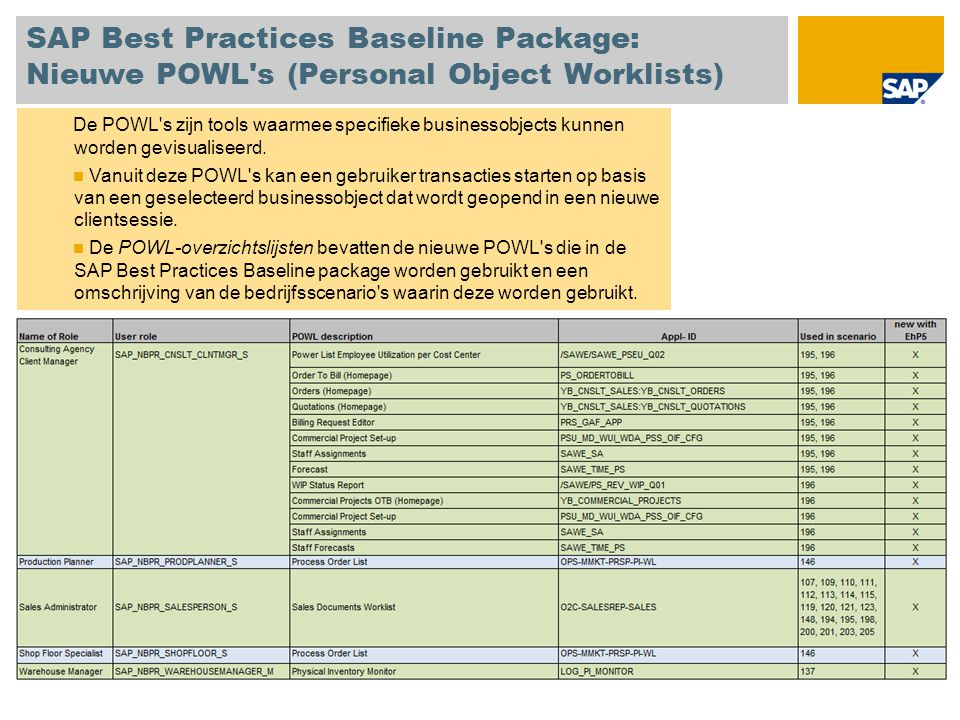 SAP Best Practices Baseline Package: Nieuwe POWL s (Personal Object Worklists)