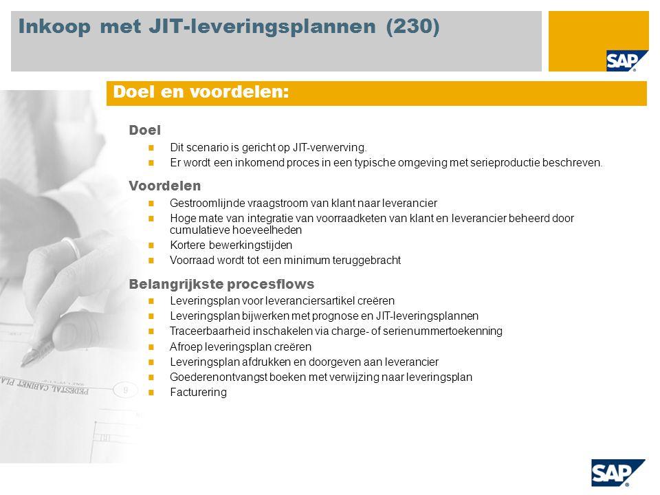 Inkoop met JIT-leveringsplannen (230)