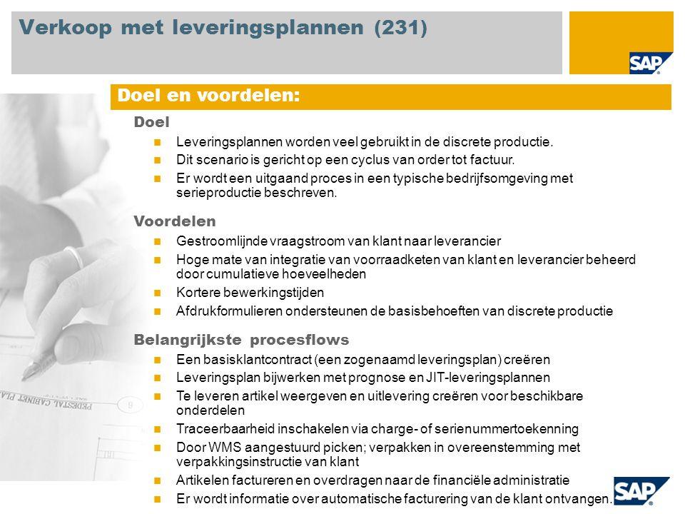 Verkoop met leveringsplannen (231)