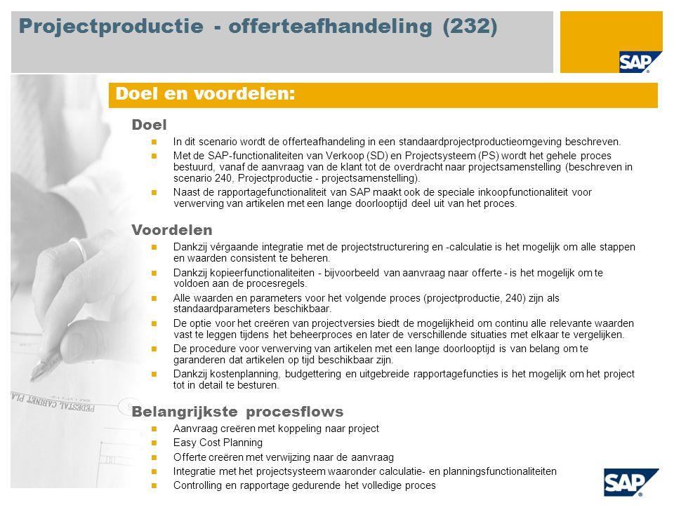 Projectproductie - offerteafhandeling (232)