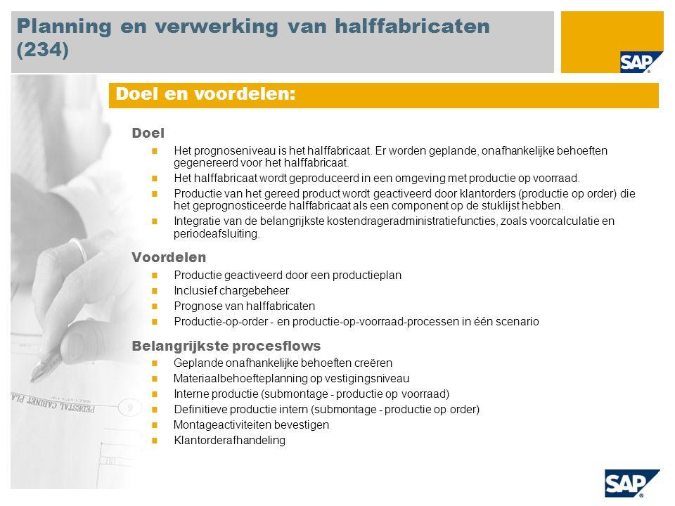 Planning en verwerking van halffabricaten (234)