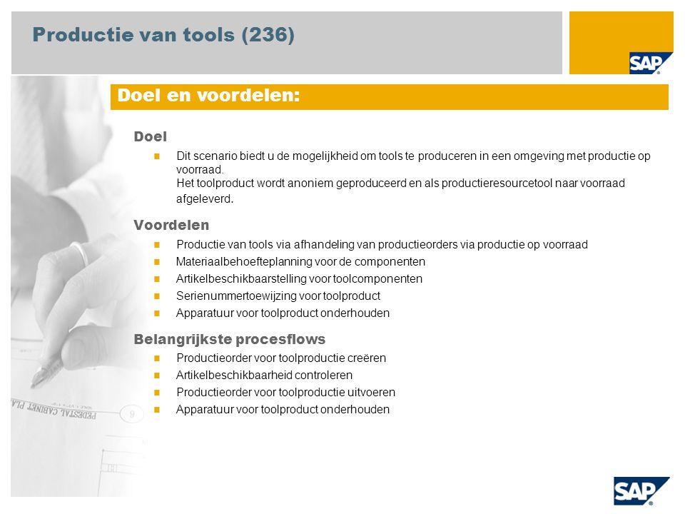 Productie van tools (236) Doel en voordelen: Doel Voordelen