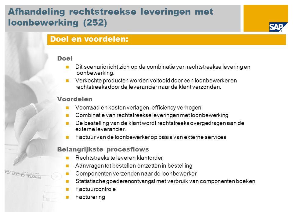 Afhandeling rechtstreekse leveringen met loonbewerking (252)