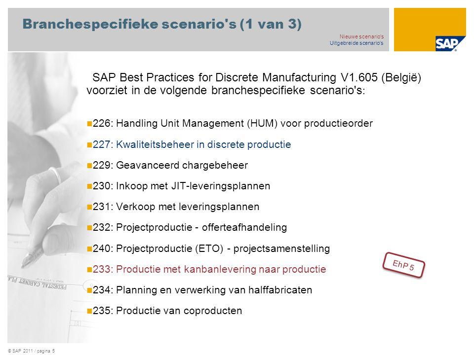 Branchespecifieke scenario s (1 van 3)