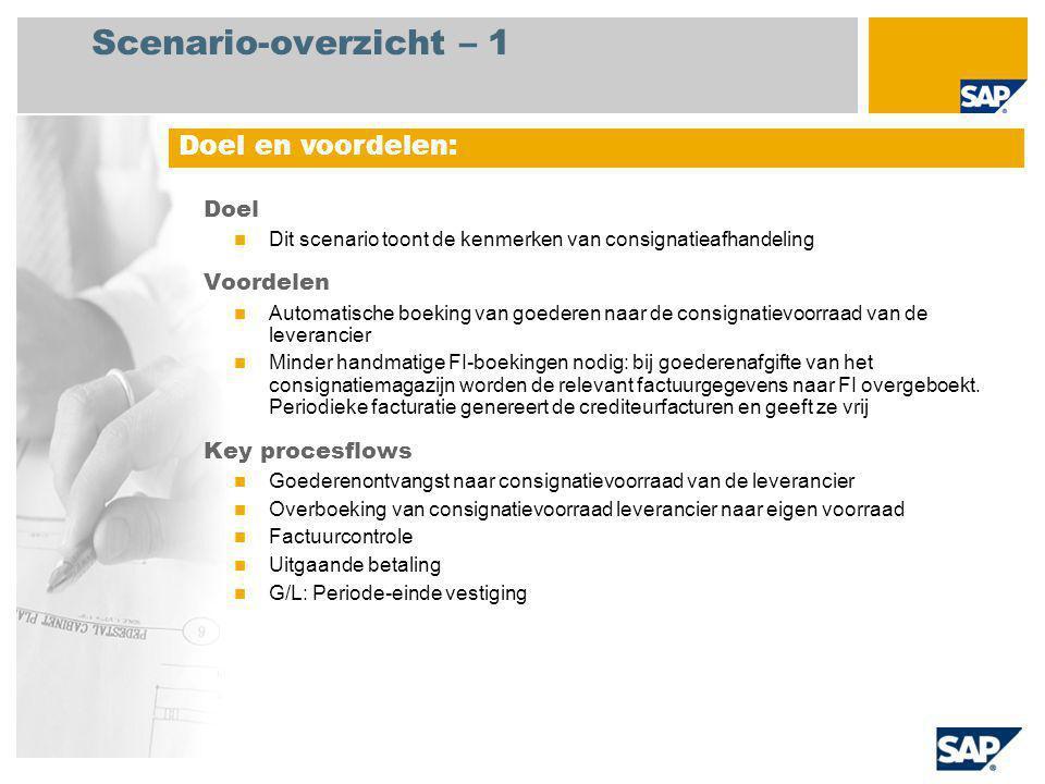 Scenario-overzicht – 1 Doel en voordelen: Doel Voordelen