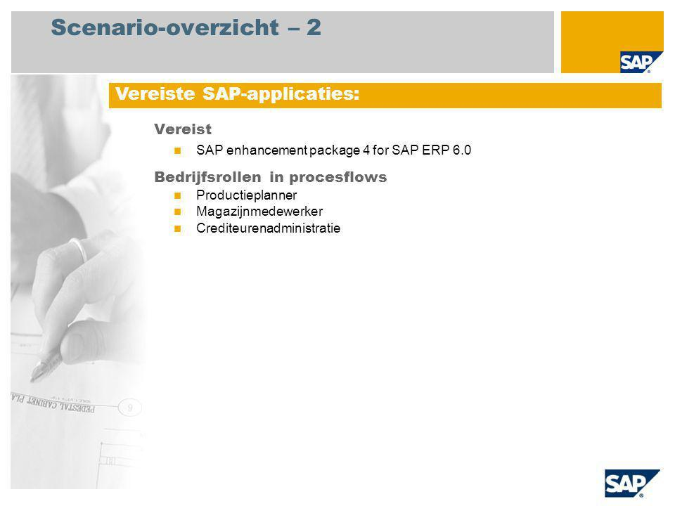 Scenario-overzicht – 2 Vereiste SAP-applicaties: Vereist