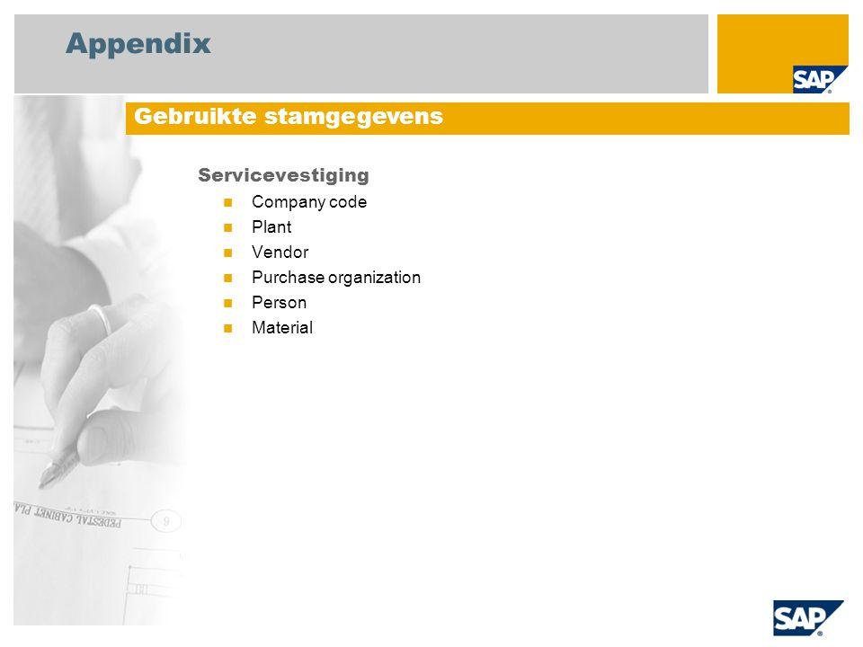 Appendix Gebruikte stamgegevens Servicevestiging Company code Plant