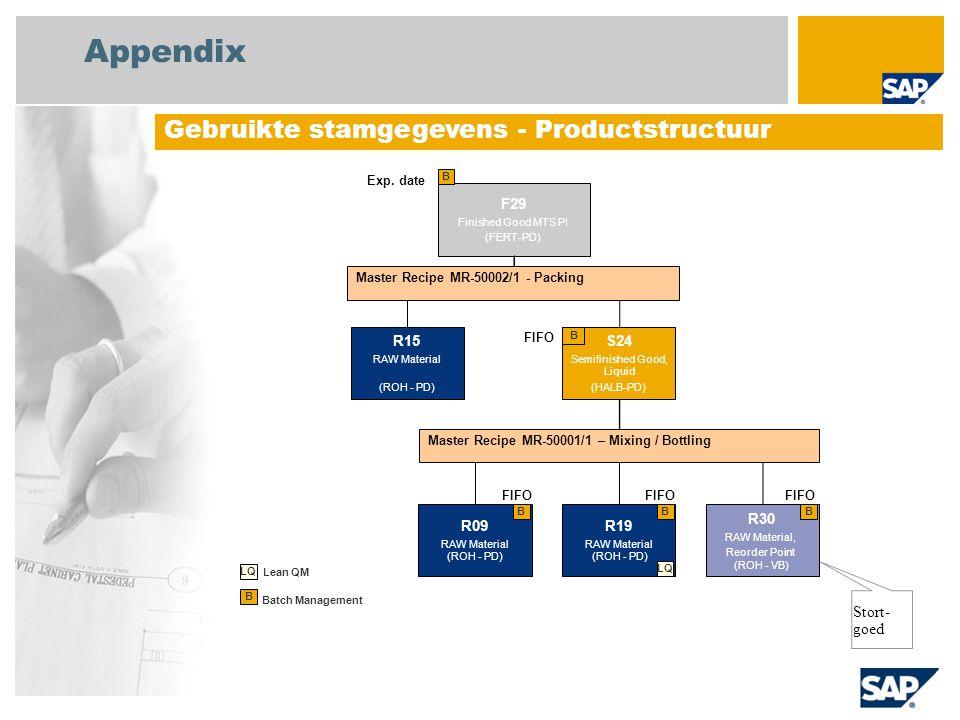 Appendix Gebruikte stamgegevens - Productstructuur Stort- goed F29 R15