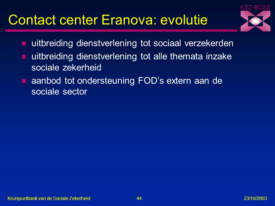 Contact center Eranova: evolutie
