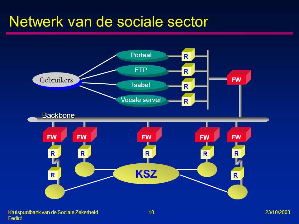 Netwerk van de sociale sector