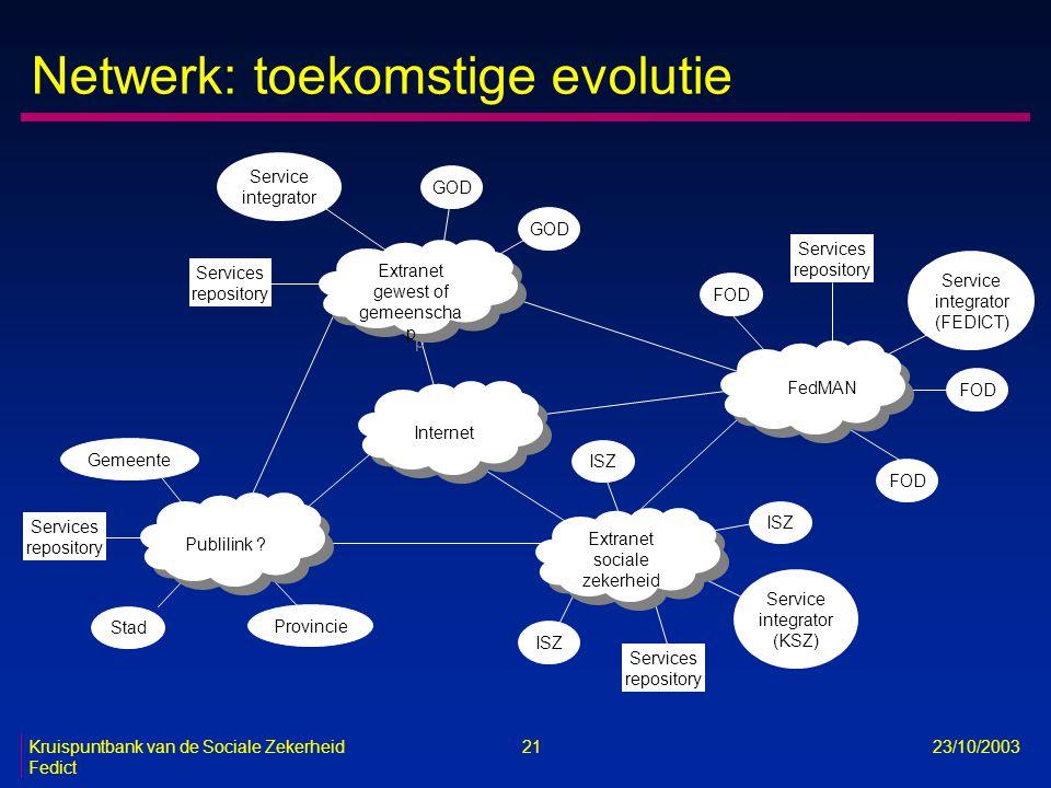 Netwerk: toekomstige evolutie