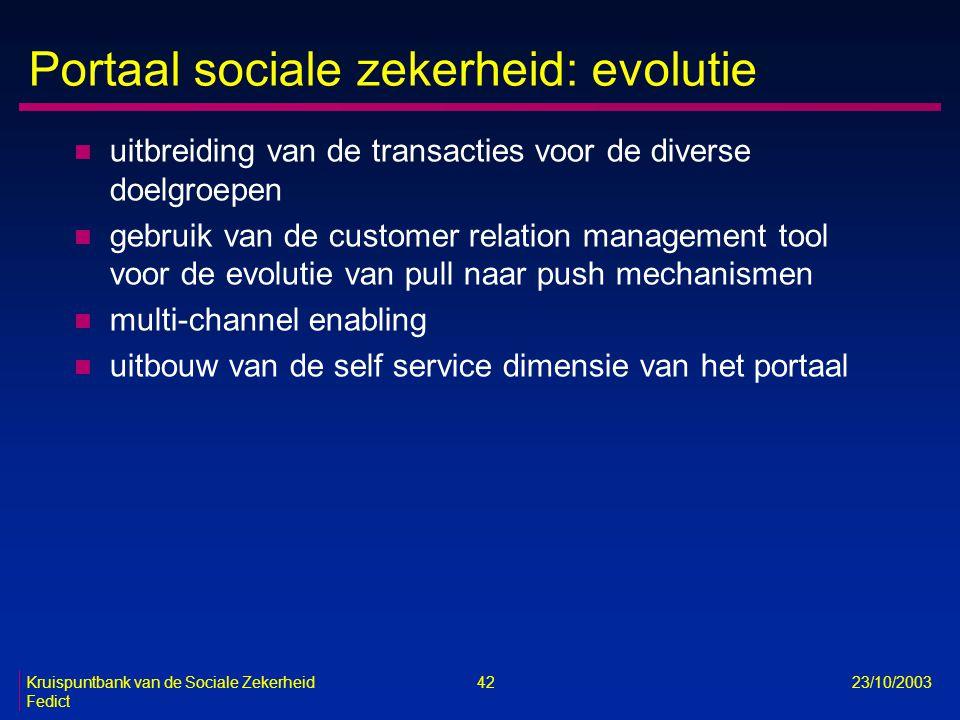 Portaal sociale zekerheid: evolutie