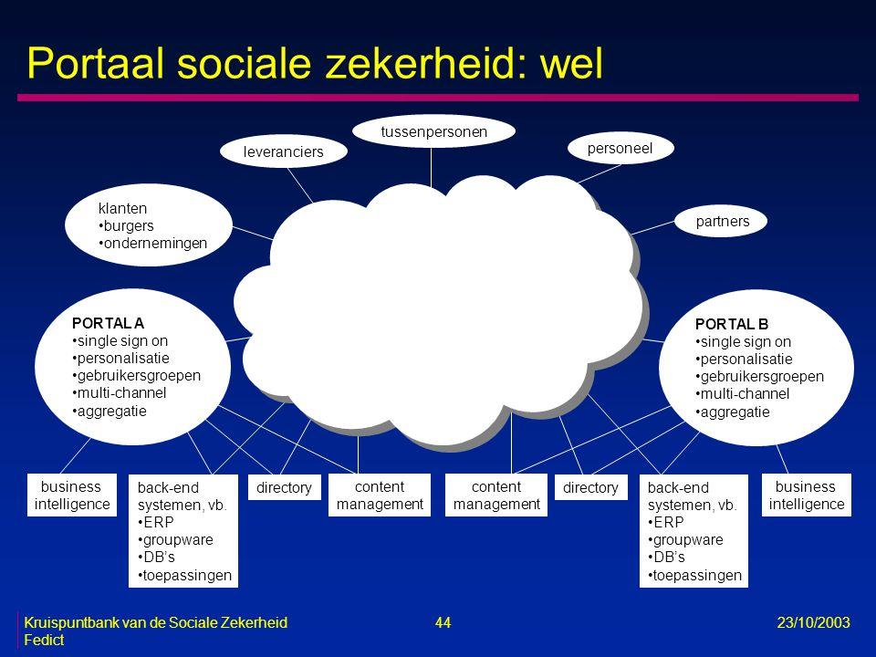 Portaal sociale zekerheid: wel
