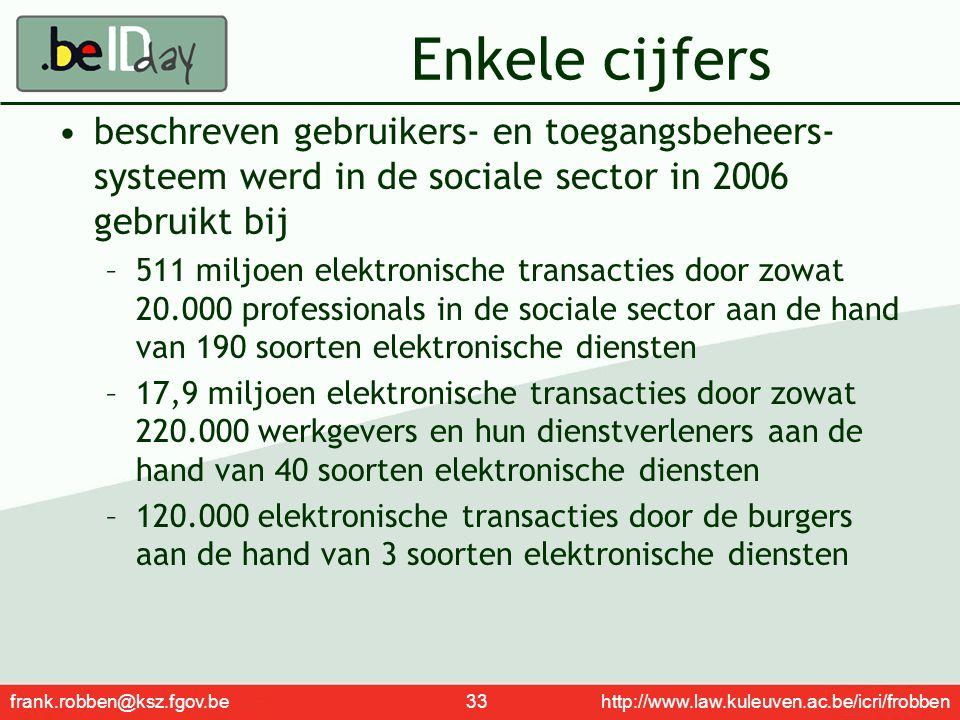 Enkele cijfers beschreven gebruikers- en toegangsbeheers-systeem werd in de sociale sector in 2006 gebruikt bij.