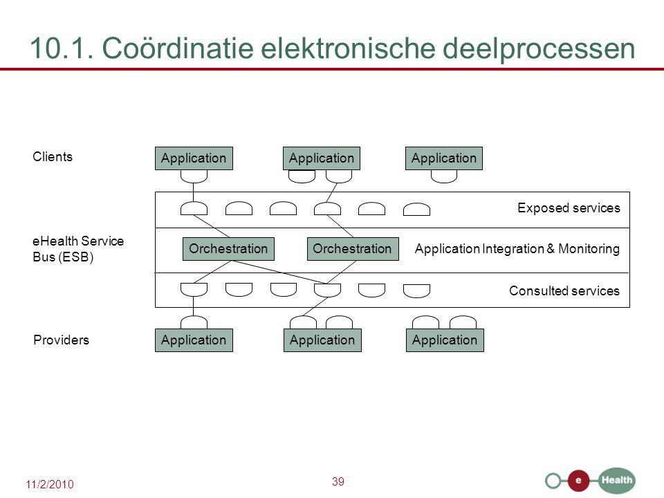 10.1. Coördinatie elektronische deelprocessen