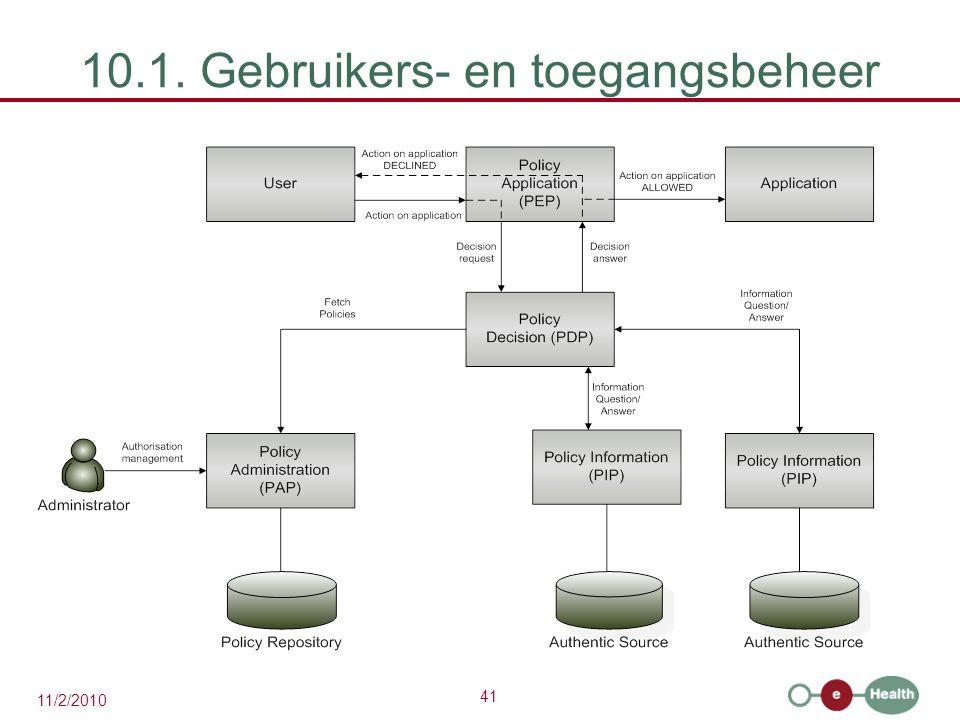 10.1. Gebruikers- en toegangsbeheer