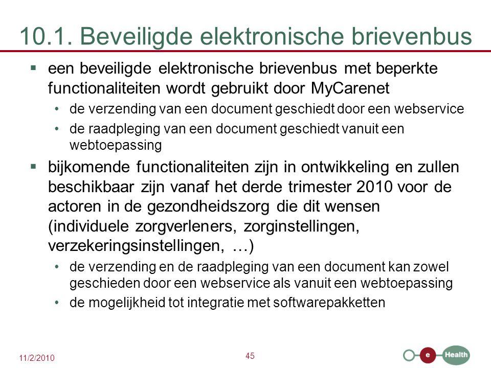 10.1. Beveiligde elektronische brievenbus
