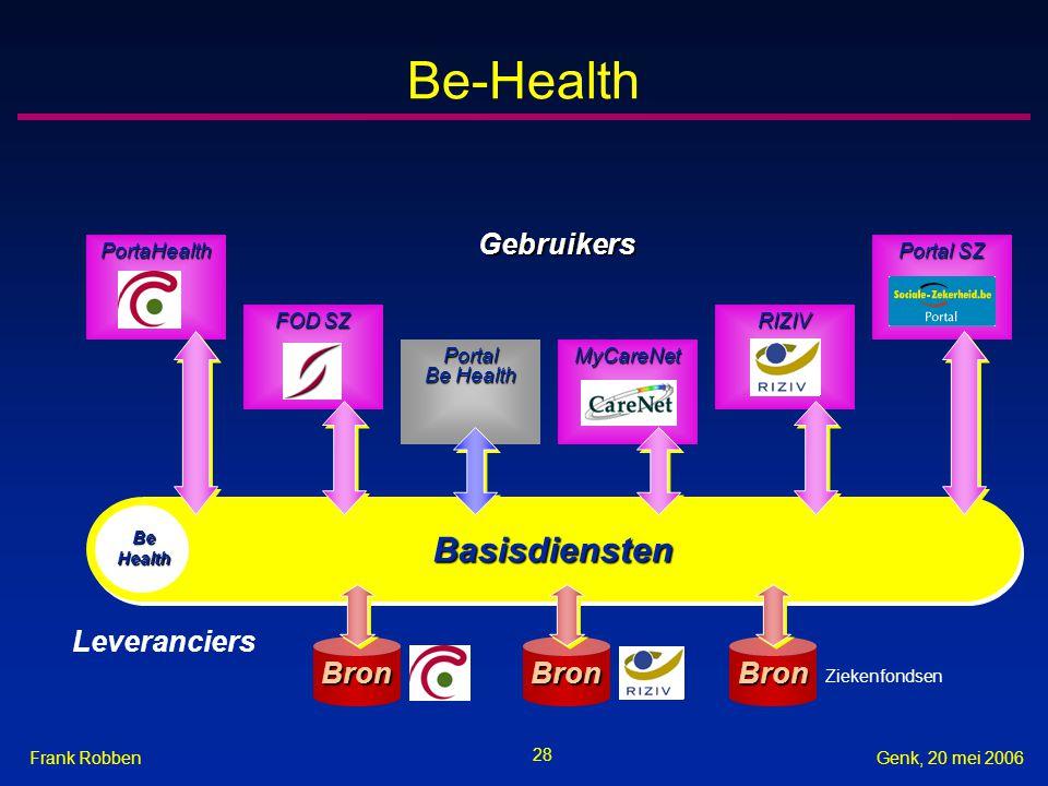 Be-Health Basisdiensten Gebruikers Leveranciers Bron Bron Bron