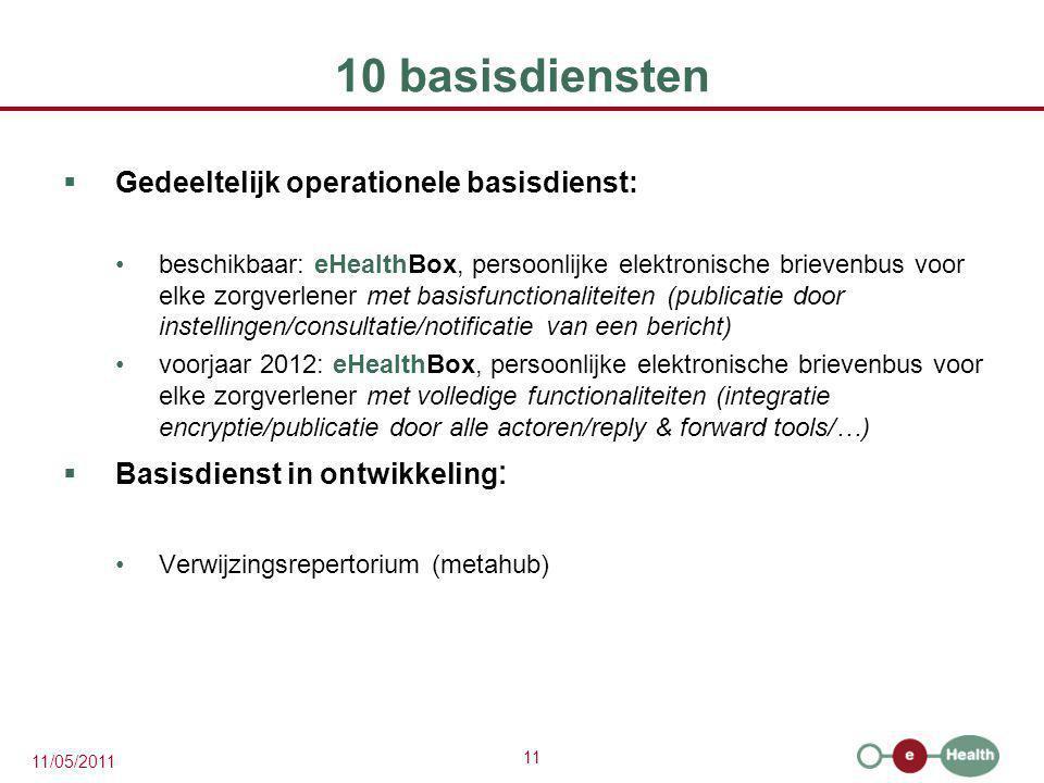 10 basisdiensten Gedeeltelijk operationele basisdienst: