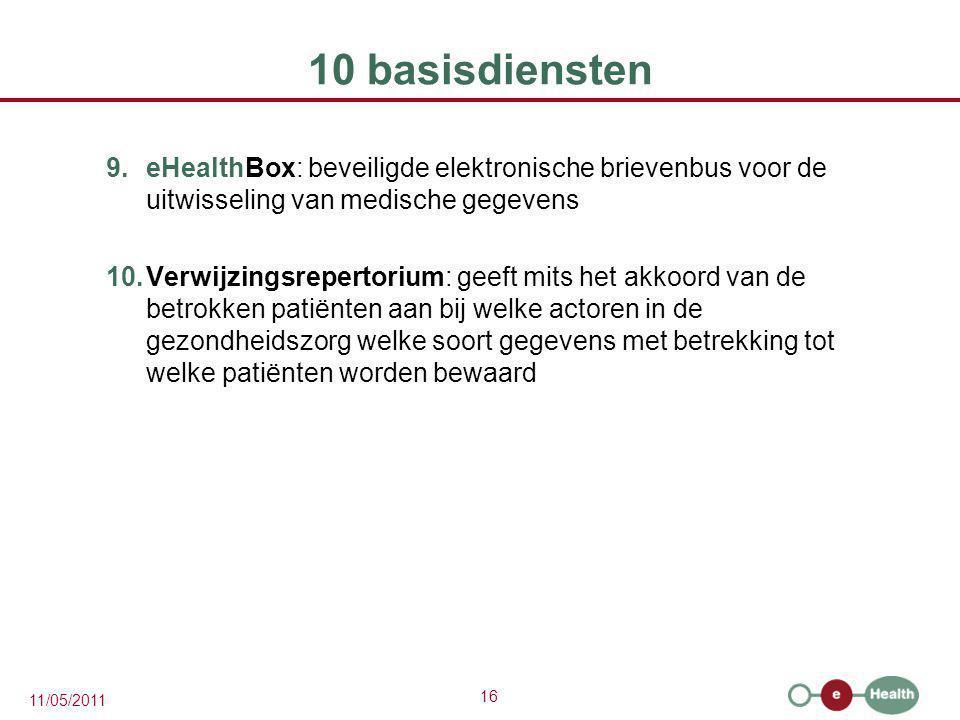 10 basisdiensten eHealthBox: beveiligde elektronische brievenbus voor de uitwisseling van medische gegevens.