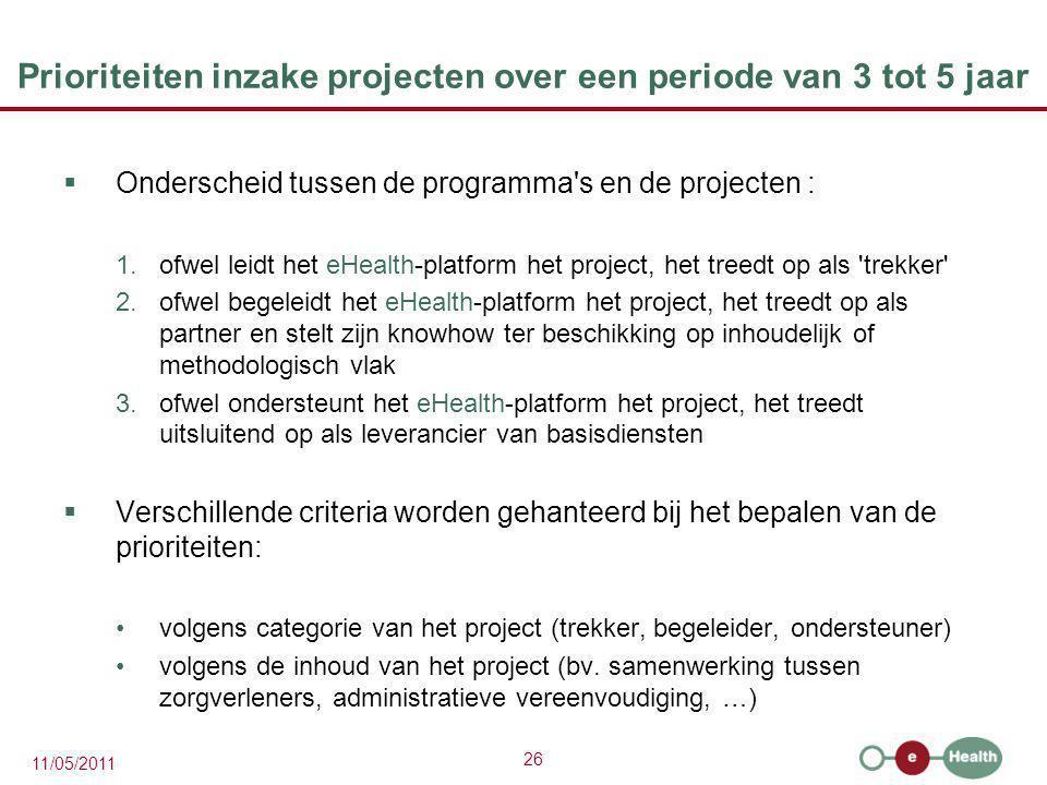 Prioriteiten inzake projecten over een periode van 3 tot 5 jaar