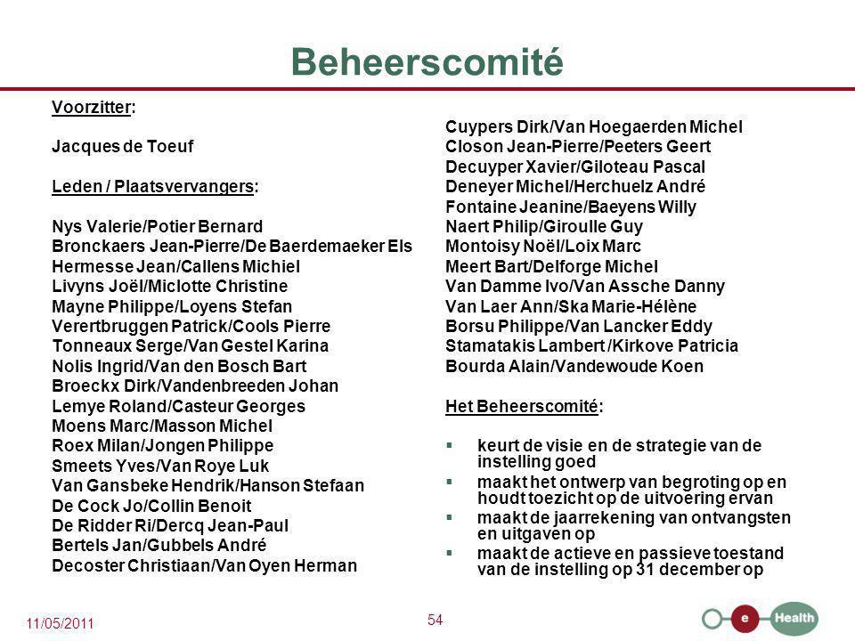 Beheerscomité Voorzitter: Jacques de Toeuf Leden / Plaatsvervangers: