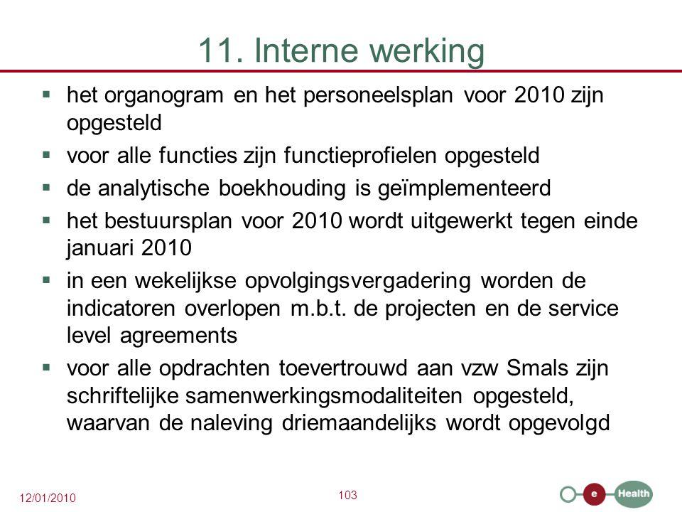 11. Interne werking het organogram en het personeelsplan voor 2010 zijn opgesteld. voor alle functies zijn functieprofielen opgesteld.