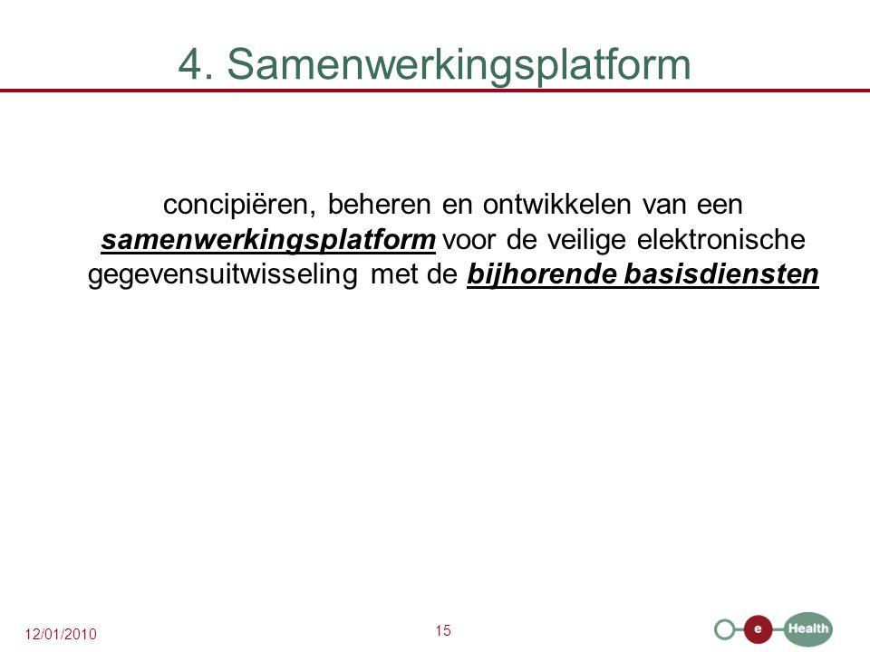 4. Samenwerkingsplatform