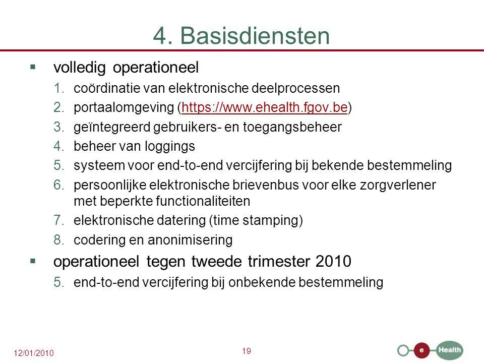 4. Basisdiensten volledig operationeel