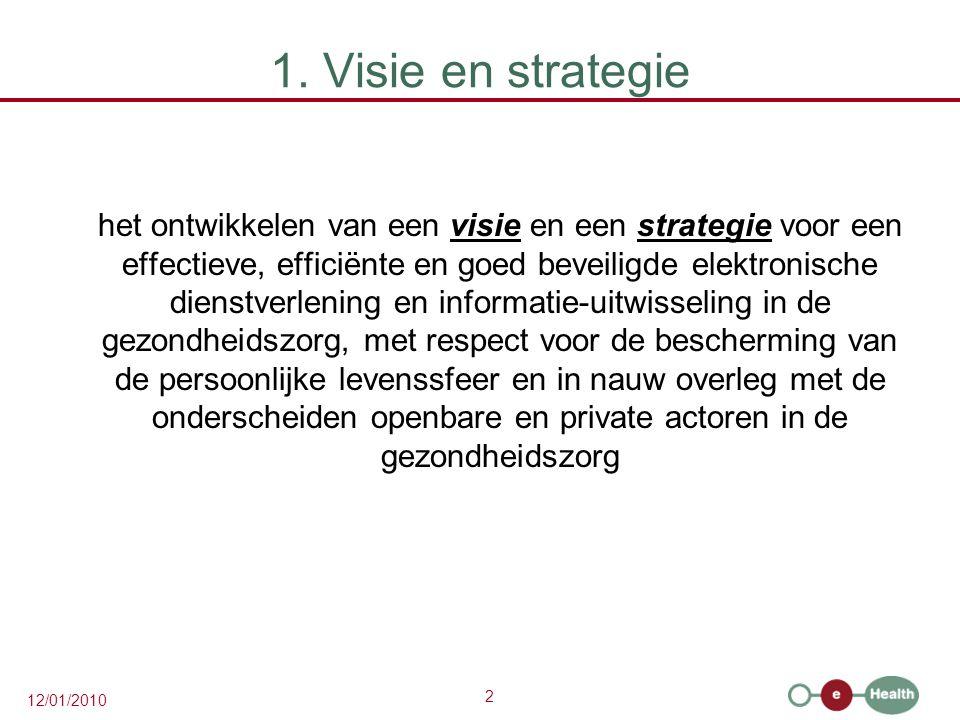 1. Visie en strategie