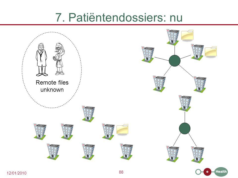 7. Patiëntendossiers: nu
