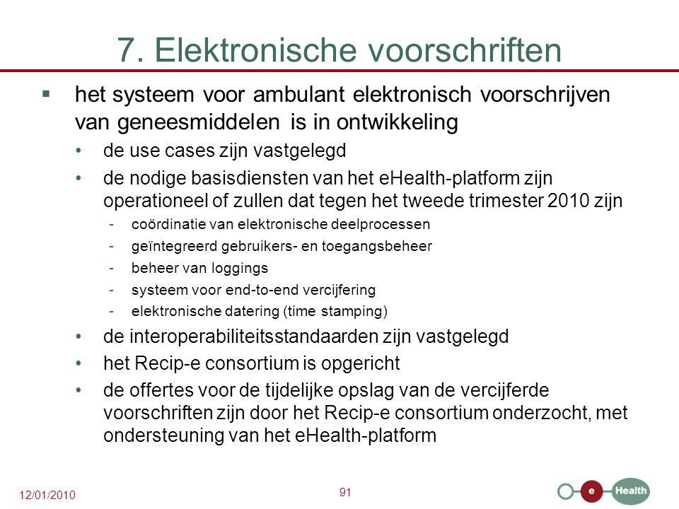 7. Elektronische voorschriften