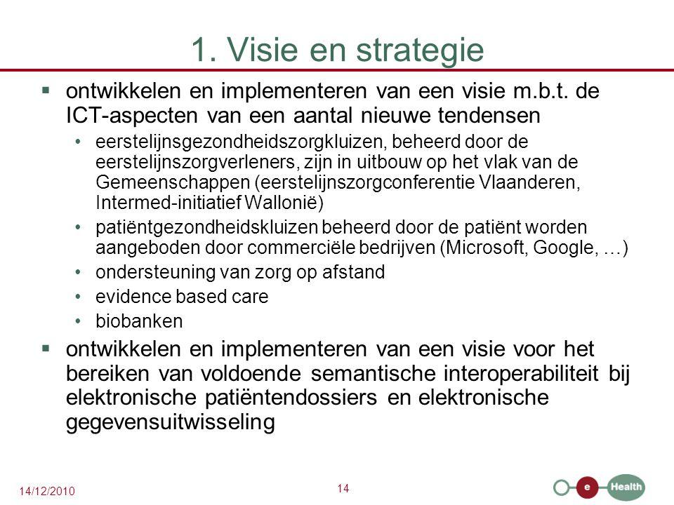 1. Visie en strategie ontwikkelen en implementeren van een visie m.b.t. de ICT-aspecten van een aantal nieuwe tendensen.