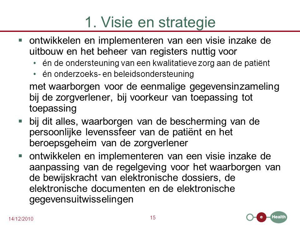 1. Visie en strategie ontwikkelen en implementeren van een visie inzake de uitbouw en het beheer van registers nuttig voor.
