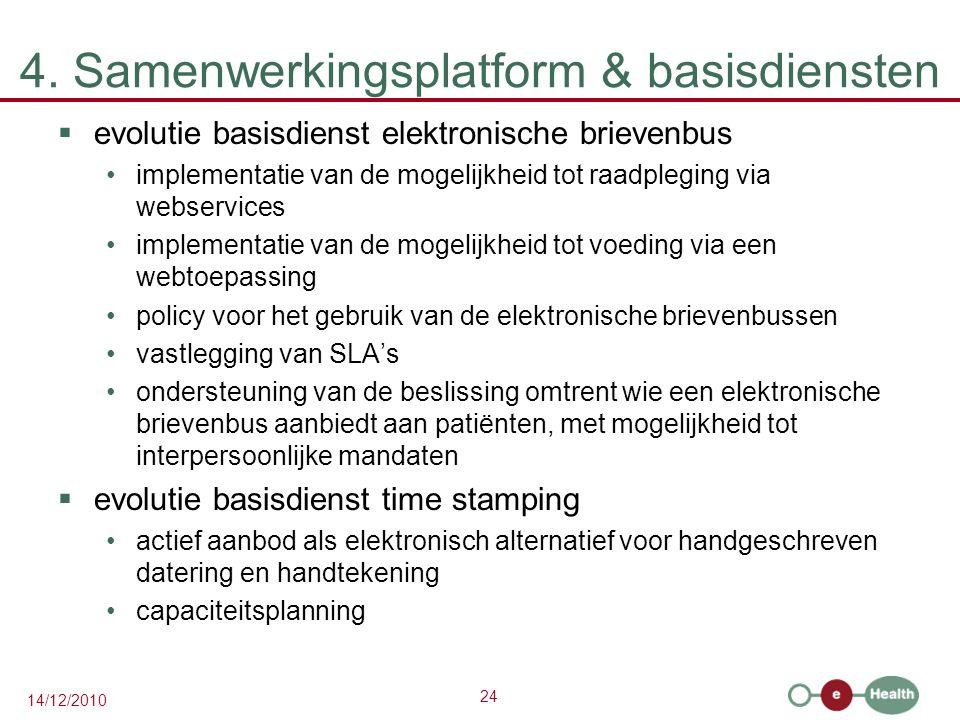 4. Samenwerkingsplatform & basisdiensten