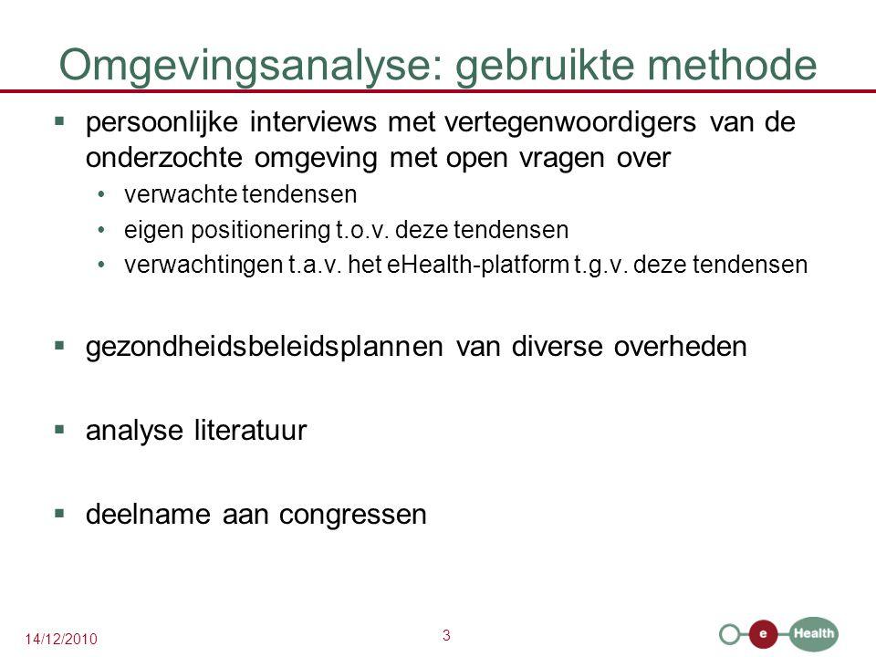 Omgevingsanalyse: gebruikte methode