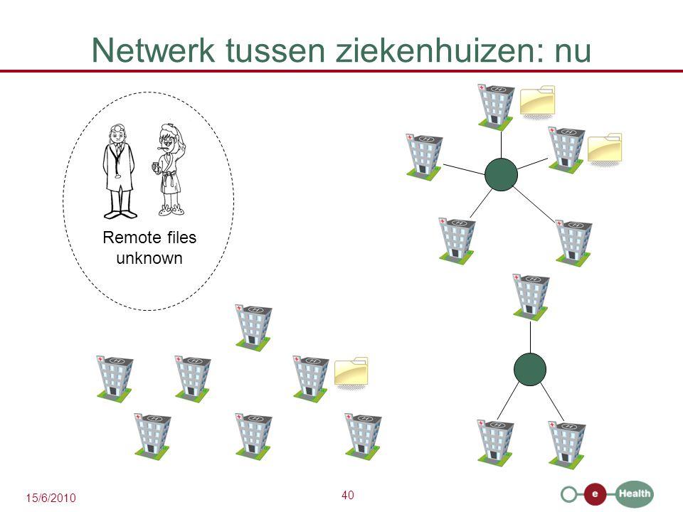 Netwerk tussen ziekenhuizen: nu