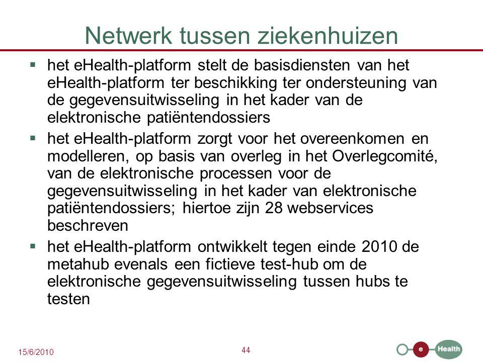 Netwerk tussen ziekenhuizen