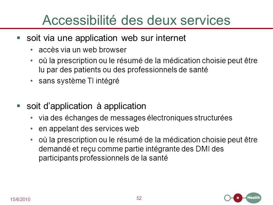 Accessibilité des deux services