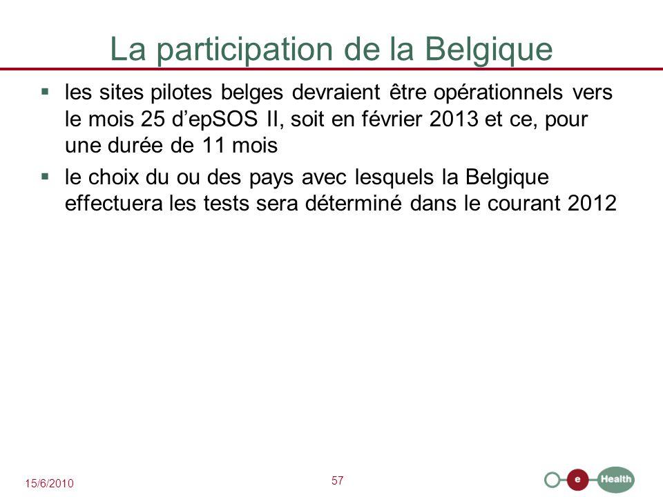La participation de la Belgique