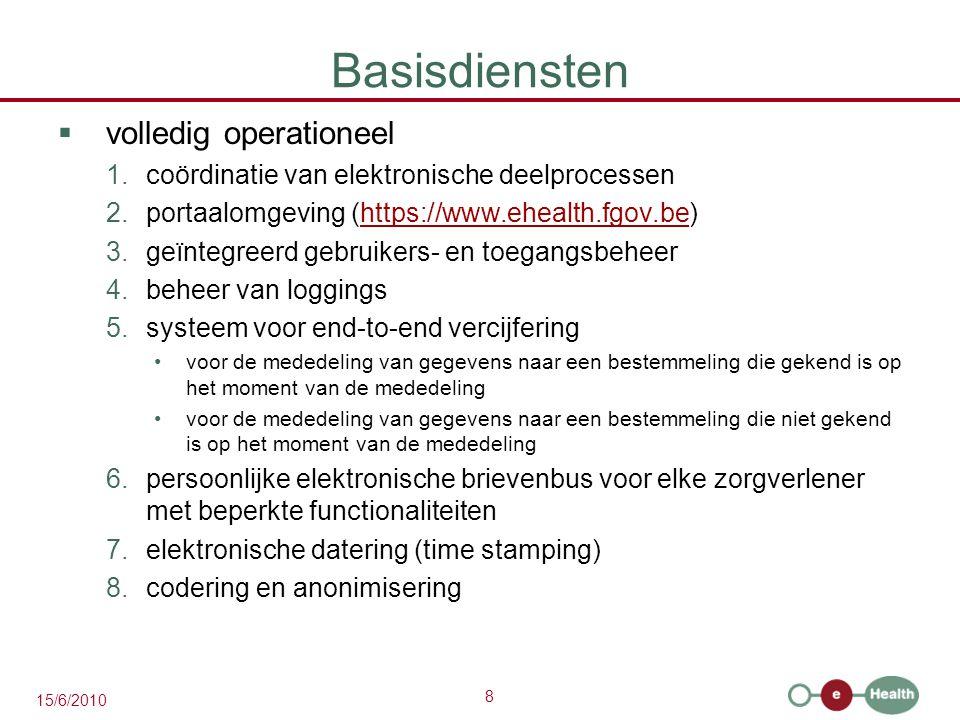 Basisdiensten volledig operationeel
