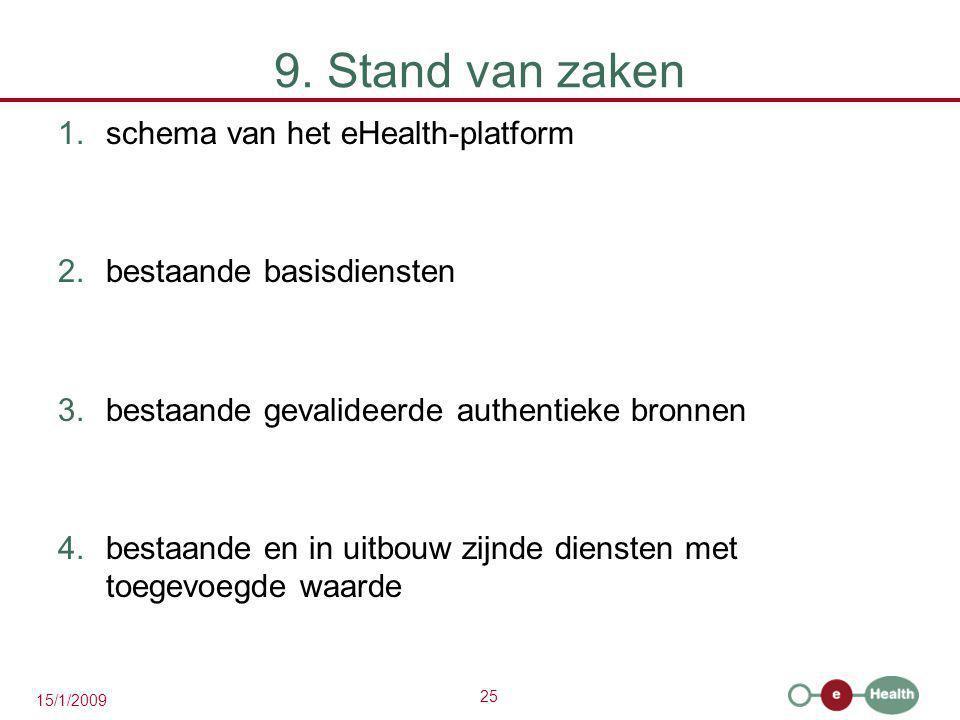 9. Stand van zaken schema van het eHealth-platform