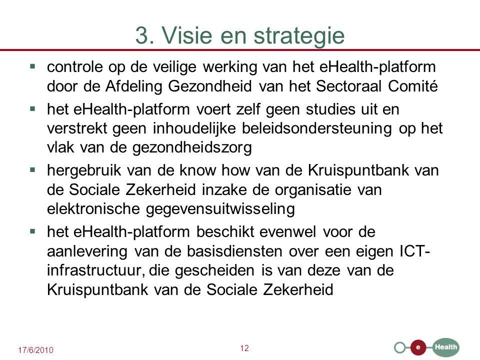 3. Visie en strategie controle op de veilige werking van het eHealth-platform door de Afdeling Gezondheid van het Sectoraal Comité.