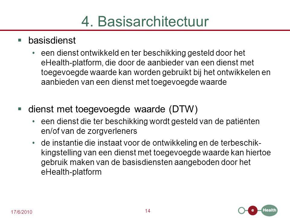4. Basisarchitectuur basisdienst dienst met toegevoegde waarde (DTW)