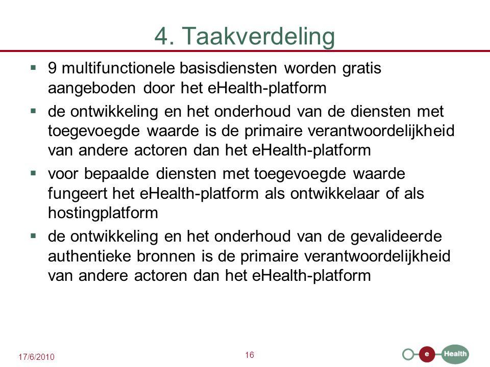 4. Taakverdeling 9 multifunctionele basisdiensten worden gratis aangeboden door het eHealth-platform.